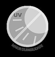 Proteção UV - Rede de Proteção